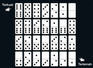 Panduan bermain bandar66