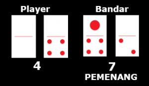 Panduan bermain bandarq beserta tips